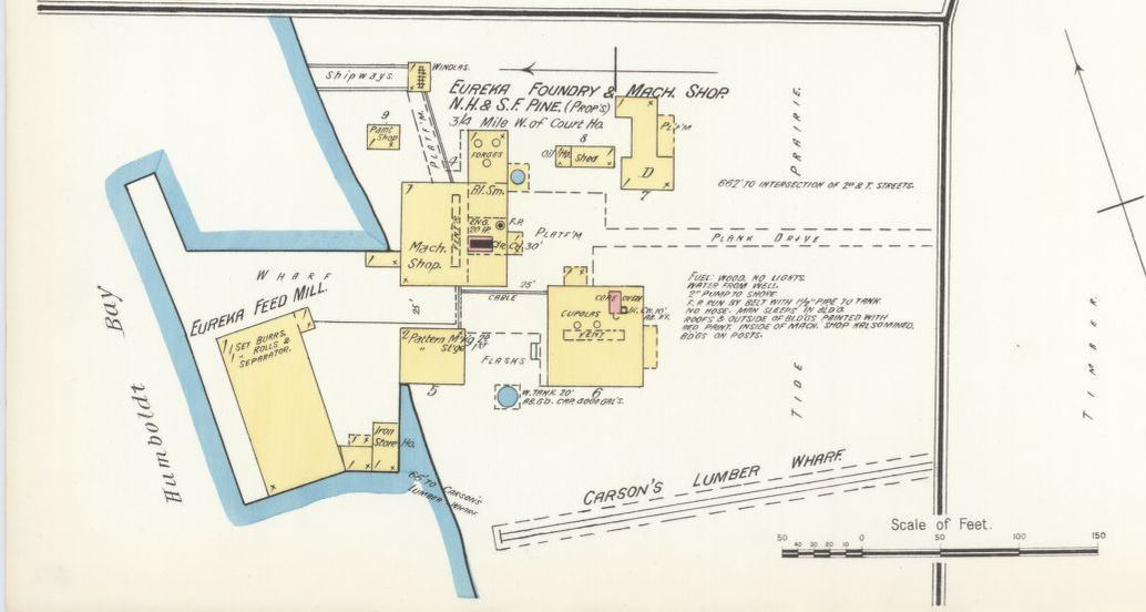 Eureka.Sanb.1892.FootS.Foundry